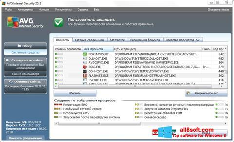 ภาพหน้าจอ AVG สำหรับ Windows 8