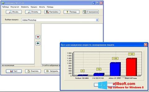 ภาพหน้าจอ ArtMoney Pro สำหรับ Windows 8